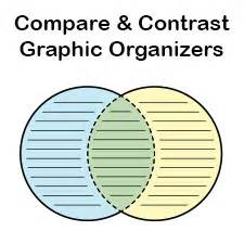 Example essay compare and contrast on two people